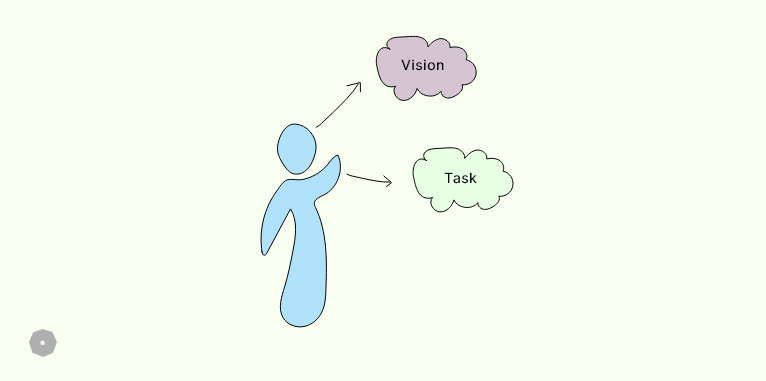 The major cause of any project failure is divergence between the vision and the tasks.