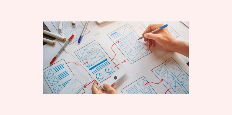 Prototypes make the user journey extremely clear so that there is no scope of project failures.