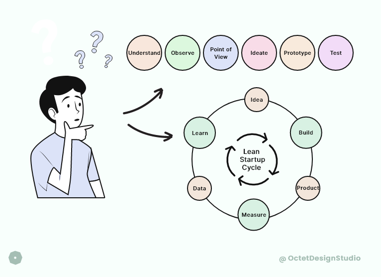 Design Thinking or Lean Startup? Which is better?