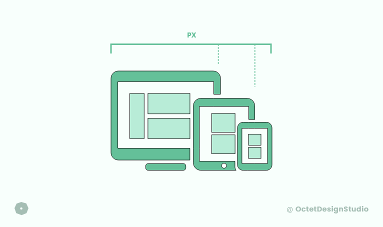 Responsive websites need at least three or four breakpoints.