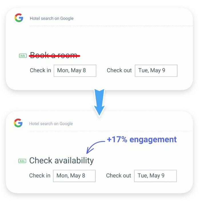 Google Hotel Booking Example for UX writing