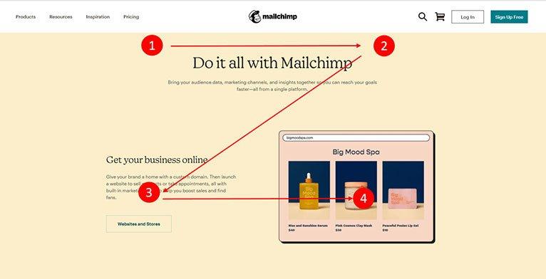 Mailchimp Z Pattern