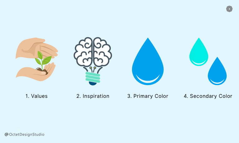 Four ways to choose brand colours